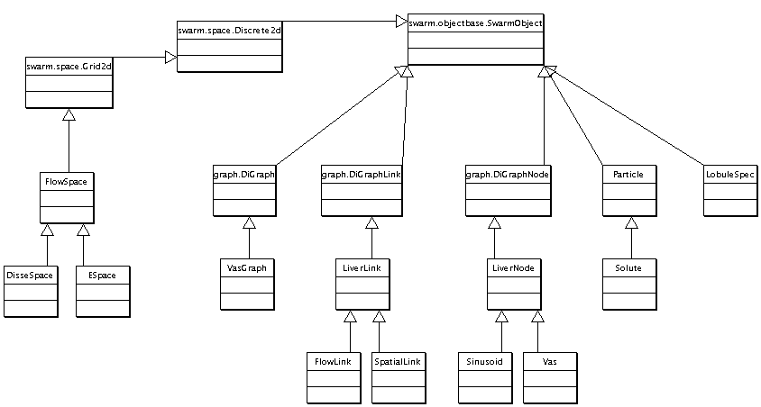 ArtModel Inheritance Diagram